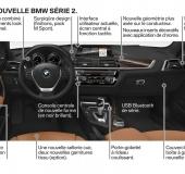 BMW Série 2 - Facelift 2017 - 03