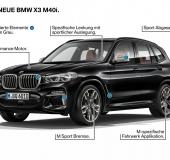 Nouveau BMW X3 - 2018 - 55