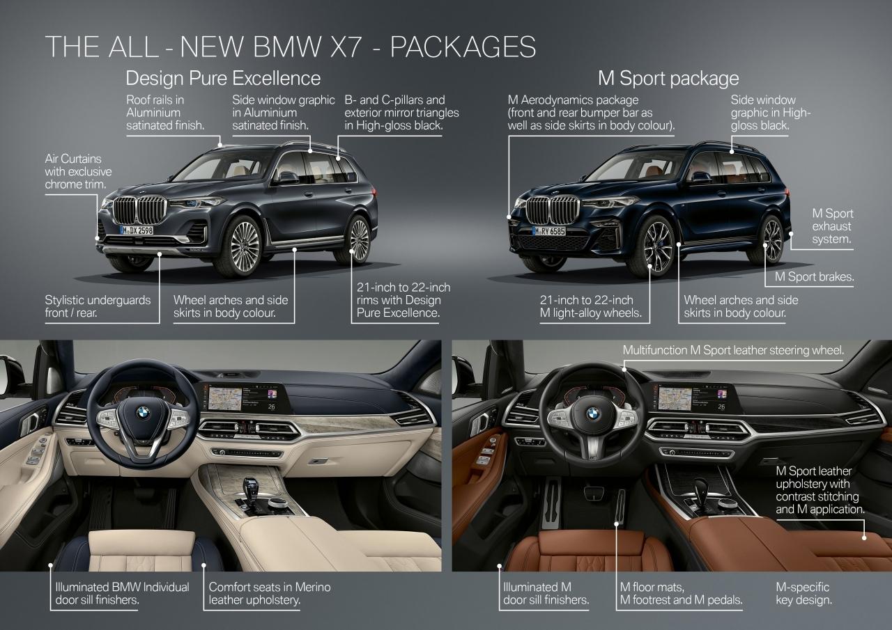 BMW X7 2018 - 56