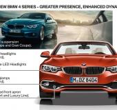 Nouvelle BMW Serie 4 - 2017 - 78