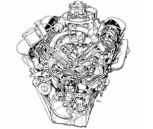 les moteurs en v  u2013 histoire  u2013 tonton greg