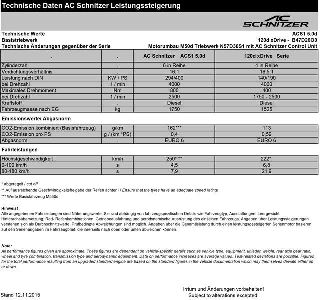 AC_Schnitzer_ACS1_5.0d_02