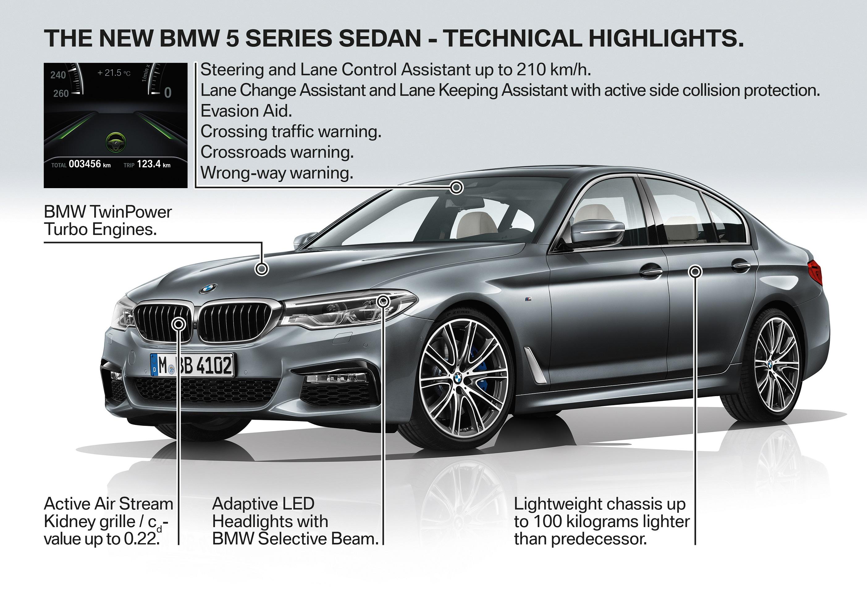 Nouvelle BMW Serie 5 - 2016