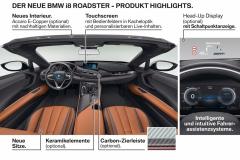 BMW i8 Roadster & Coupé - 40