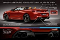 BMW-M8-Competition-Coupé-et-BMW-M8-Competition-Cabriolet-100