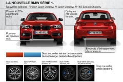 BMW Série 1 - Facelift 2017 - 01