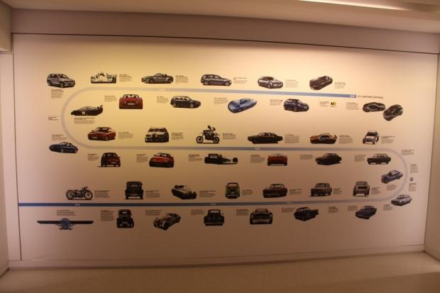 BMW Brand Store George V