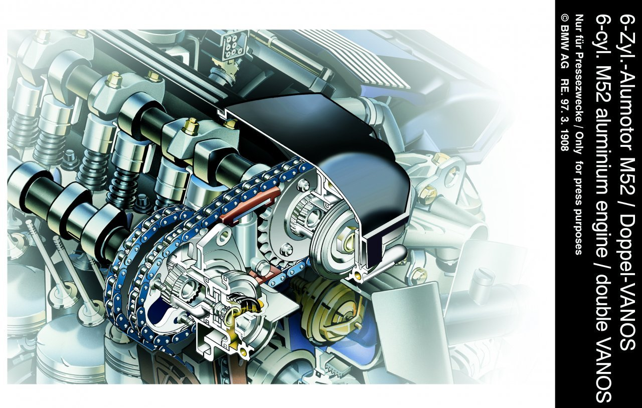 Vanos Et Valvetronic La Distribution Variable Chez Bmw